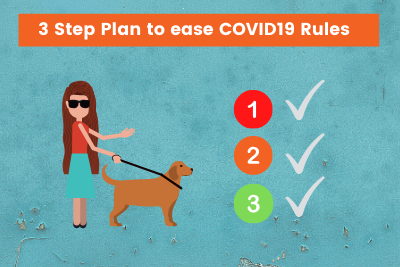 3 Step plan to ease COVID-19 rules. Woman with dark glasses and assistance dog. with three numbered green ticks.
