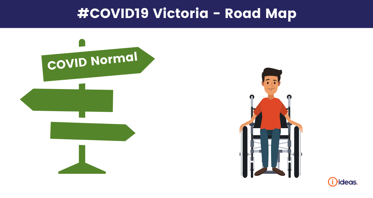 Victorian Roadmap To Covid Normal What You Need To Know Ideas