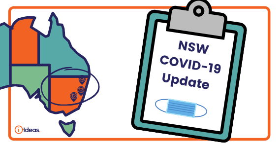 Map of Australia, pins on NSW, words on a clipboard NSW COVID19 update