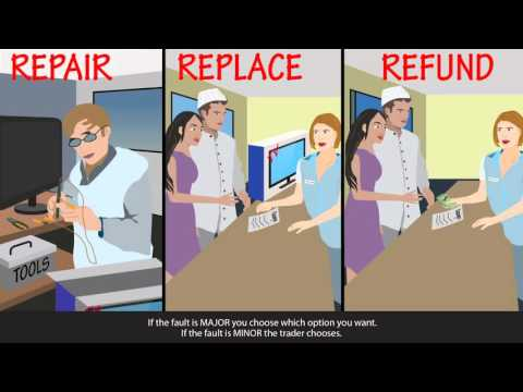 Cartoon image of REPAIR, REPLACE, REFUND images