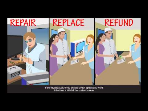 Cartoon image of Repair, Replace, Refund